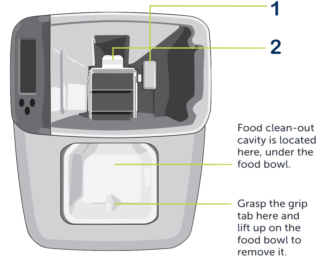 PortionPro Rx food bowl cleaning and maintainance procedure